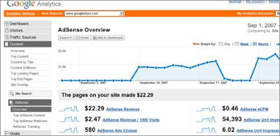 adsense and analytics