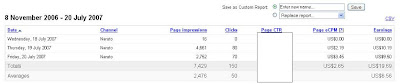 adsense blogspot earnings