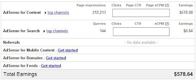 adsense proof by google