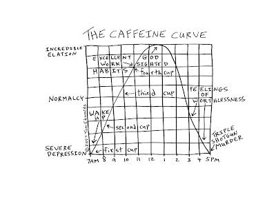 caffeinecurve.bmp