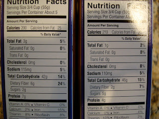 Nutritional Facts of side of cereal boxes
