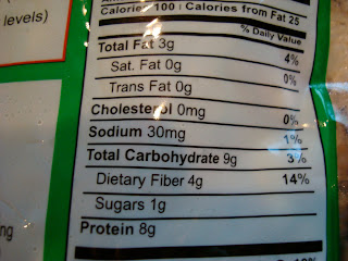 Nutritional Facts on Edamame