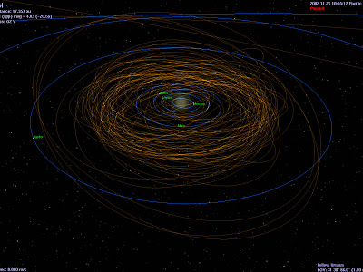 The orbits of a number of main belt asteroids (in brown) plotted togeter with major planet orbits (in blue). Source: Celestia