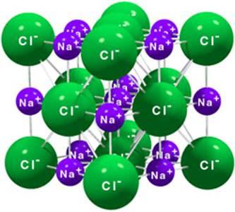 ret%C3%ADculocristalino - Sais - Como definir a fórmula e a nomenclatura de sais