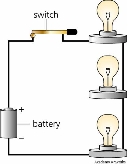 parallel circuit is defined as a circuit in which the elements in    Electric Current Definition
