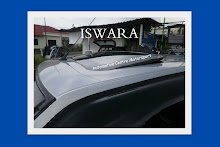 ISWARA