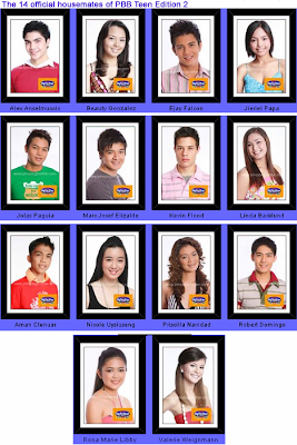 about-pinoy-big-brother-teen