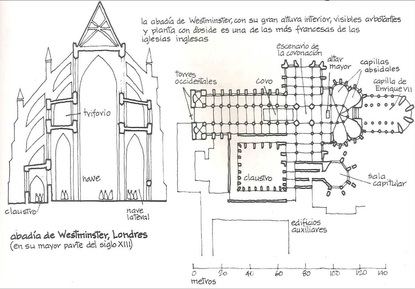 Arte gotico arquitectura p gina 4 for Arquitectura gotica partes