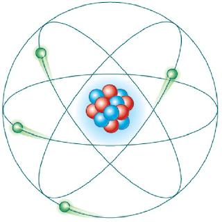 Teoria y modelo atomico de arnold sommerfeld