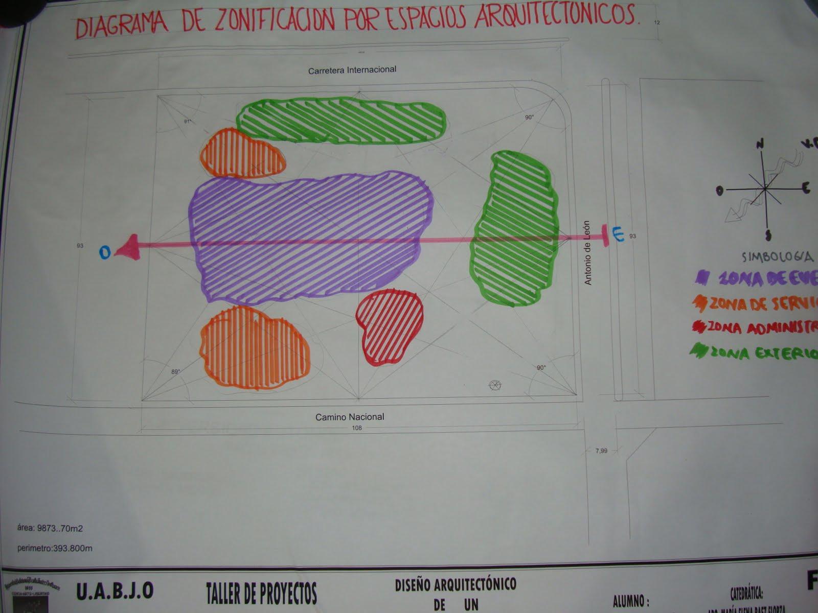 Proceso de dise o arquitect nico de un centro de for Zonificacion arquitectonica