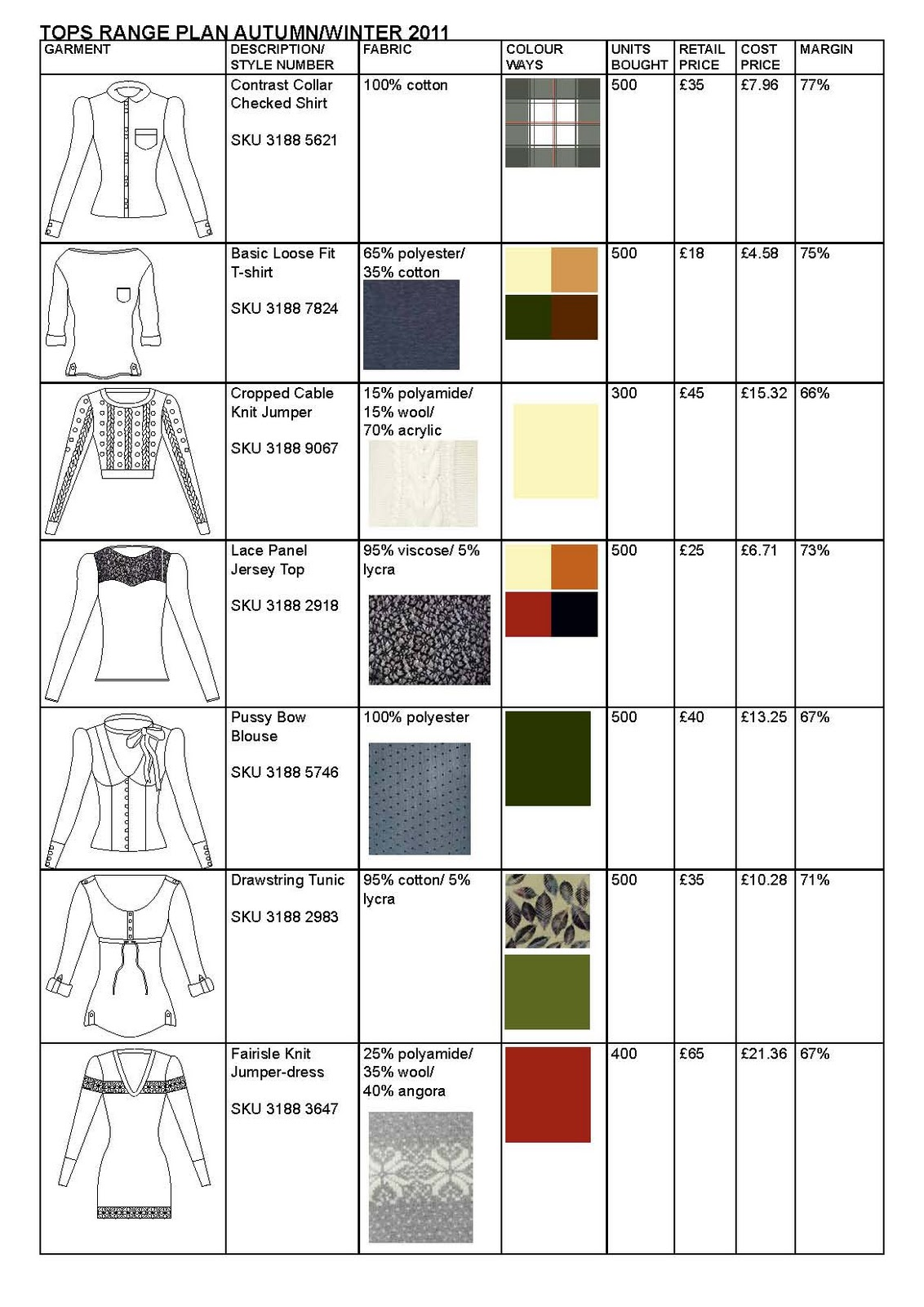 Beth tyler my final range plan for Plan collection