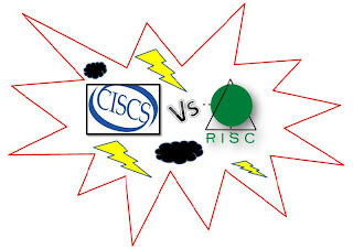 Risc vs cisc architecture wiki for Risc v architecture