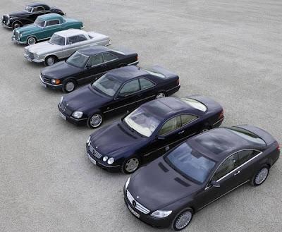 Benz->Benz->Benz->Benz->Benz->Benz->Benz->?