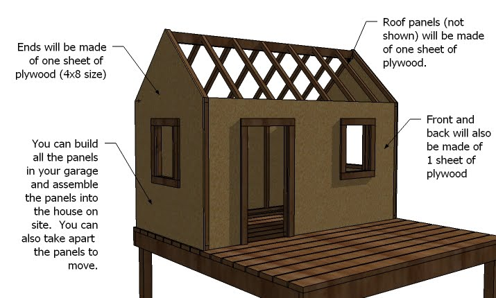 Ana white playhouse gable end walls diy projects for Simple outdoor playhouse plans