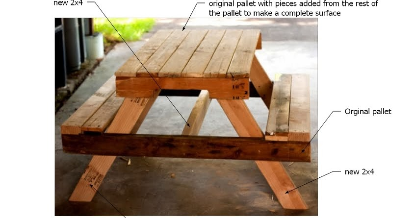 huge: Complete 2x4 picnic table plans