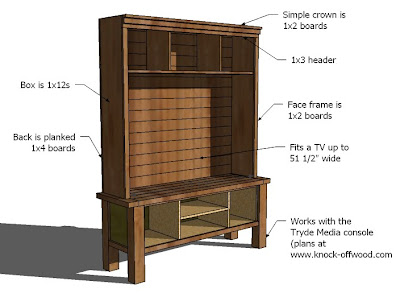 Pdf diy free primitive furniture patterns download free for Primitive house plans