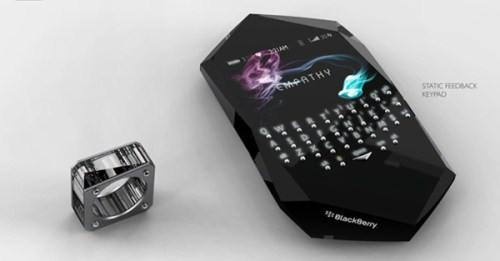Blackberry Empathy Buy Blackberry Empathy – Concept
