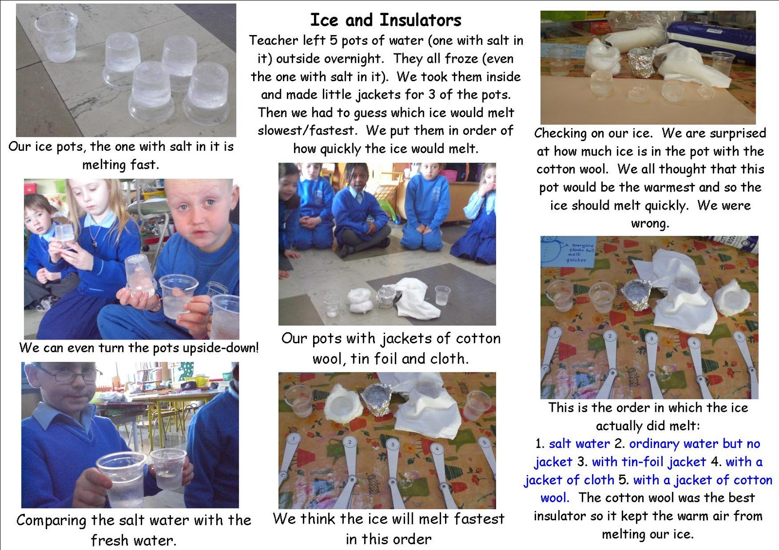 science fair project melting ice Salt melting ice science project salt melting ice (547 ratings) by sofia pc  ice is created when water is frozen past the freezing point which is 0ºc or 32ºf, under normal conditions when water freezes, the particles are tightly packed together and are more stationary than in the liquid state  by accessing the science fair project.