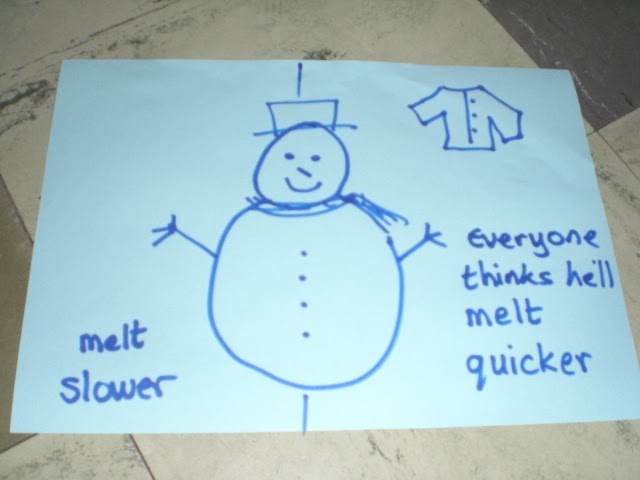 a science project about melting ice With science, nothing is impossible  kids' science projects   the lifting ice  cube experiment demonstrates the melting and freezing properties of water,.
