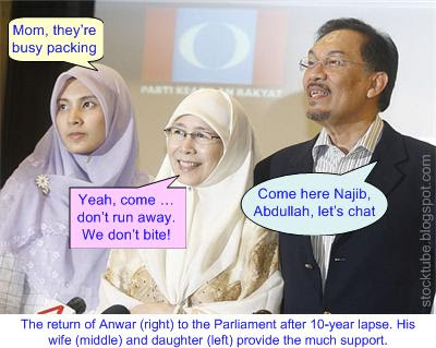 Anwar, Wife and Daughter