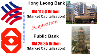 Hong Leong Bank Acquires Public Bank