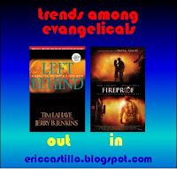 evangelical trends - ericcastillo.blogspot.com