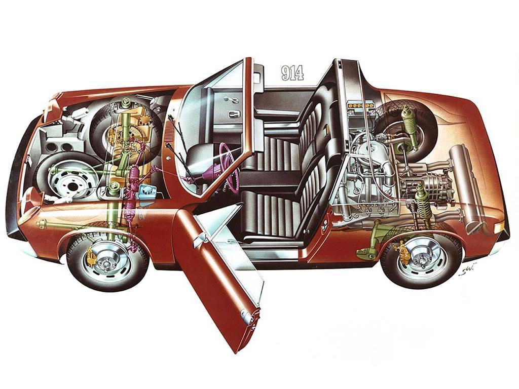 Porsche_914_1969_cutaway.jpg