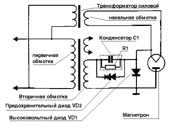 Ремонт микроволновой печи своими руками самсунг