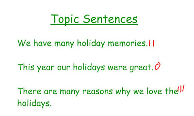 how to create a good topic sentence