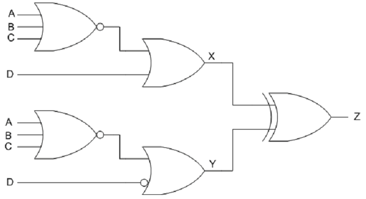 Schema circuit logique for Porte and or xor