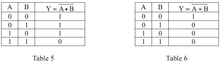 Portes logiques et alg bre de boole architecture des for Porte nand transistor