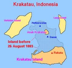 terbentuk gunung krakatau