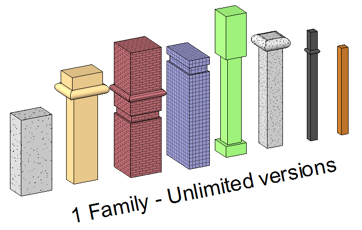 Single Architectural Column : Revit rocks more samples custom architectural