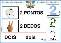 PgAtiv CartazescomNums 02 ? Cartazes Números de 0 até 10 para crianças