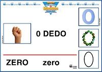 PgAtiv CartazescomNums 00 ? Cartazes Números de 0 até 10 para crianças