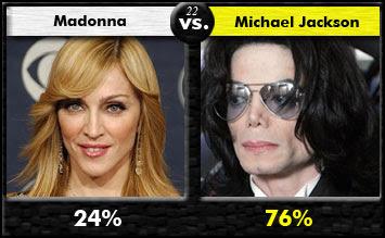 Madonna vs. Michael Jackson