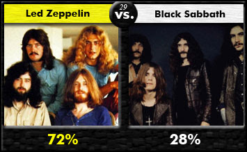 Led Zeppelin vs. Black Sabbath