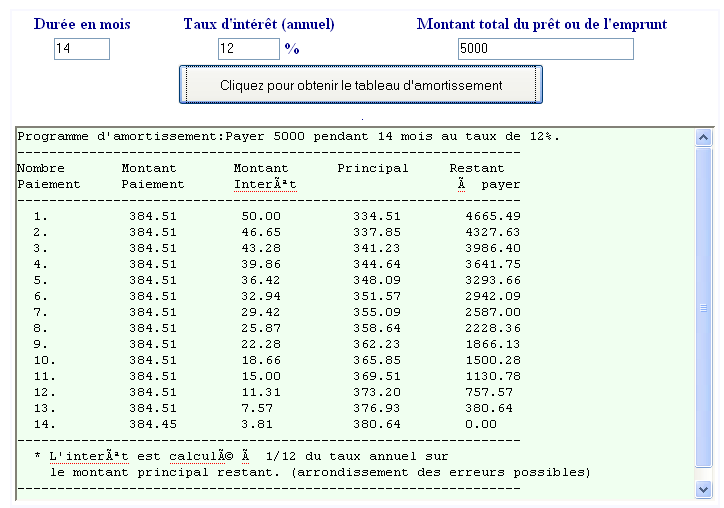 Calculs math matiques d 39 emprunt bancaire emprunt - Tableau d emprunt excel ...