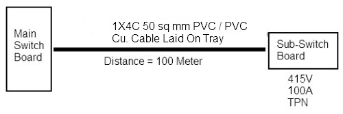 Engineering boy how to calculate the voltage drop based on iee wiring regulation 16th edition table 4d2b the mv for 1x4c 50 sq mm cu cable will be 081 greentooth Gallery