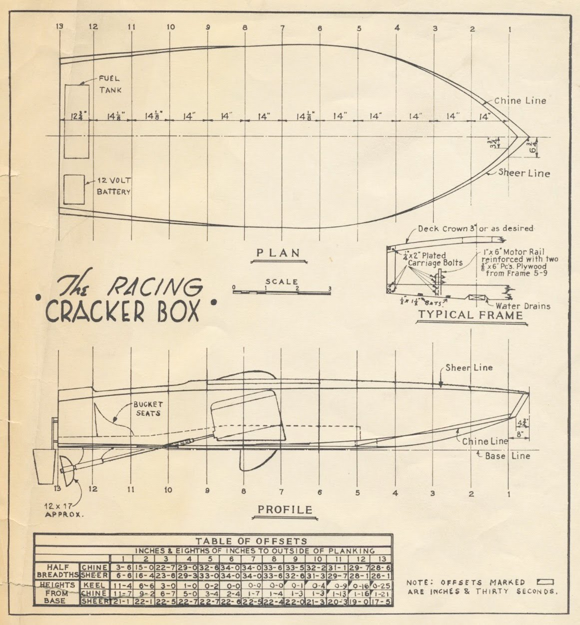 "Crackerbox Racing Boats: The ""Racing"" CRACKER BOX"