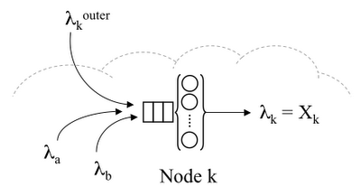 Jackson cloud node