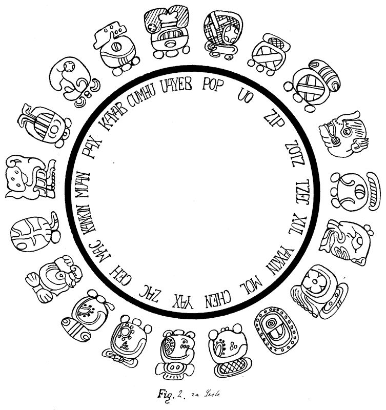 Calendar Art Meaning : Mayan calendar symbols and signs