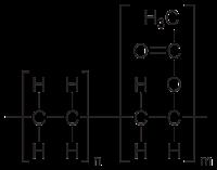 Kopolimer etylenu i octanu winylu - EVA