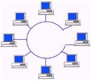 Topologi jaringan Bus Network Konfigurasi