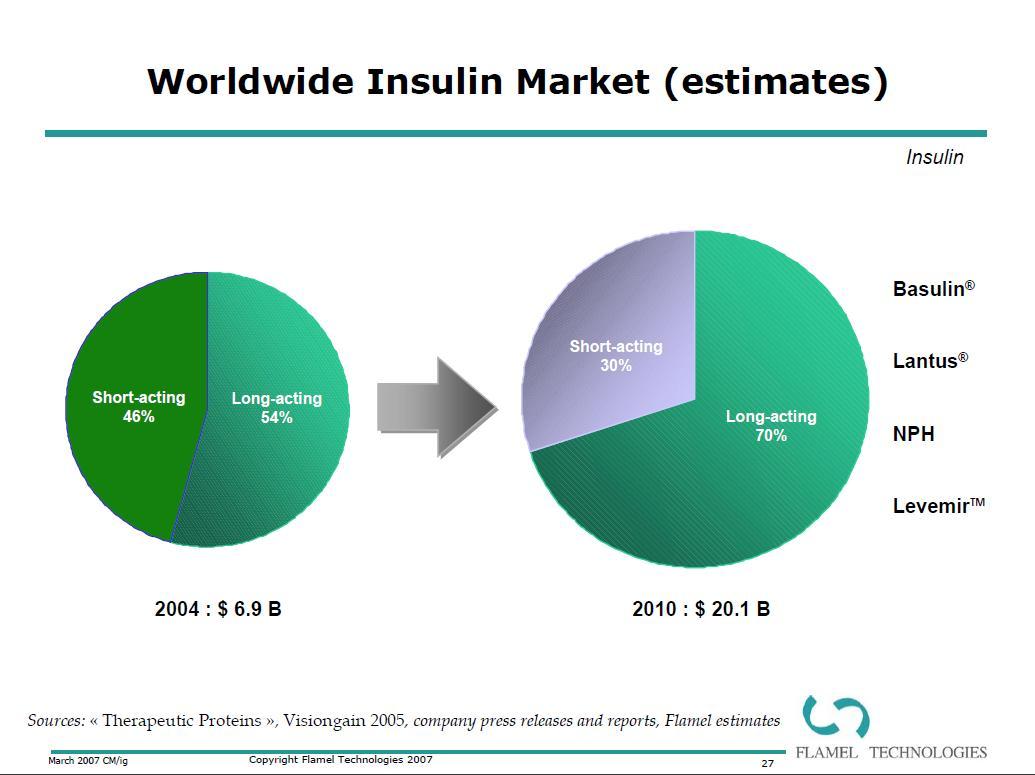 lantus insulin