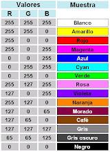 Valores RGB