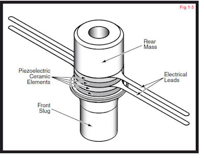 Bmw Wiring Diagram System Wds together with E39 M52 Wiring Diagram additionally Abs kelseyhayes together with 1998 Bmw 328i Wiring Diagram in addition M Air Flow Sensor Wiring Diagram. on e36 abs wiring diagram