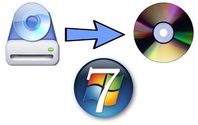 How to automatically backup a Windows 7 computer