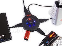 Inovasi ini memungkinkan host-controller melakukan manajemen energi ...