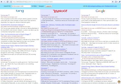 Comparacion de Bing Google Yahoo